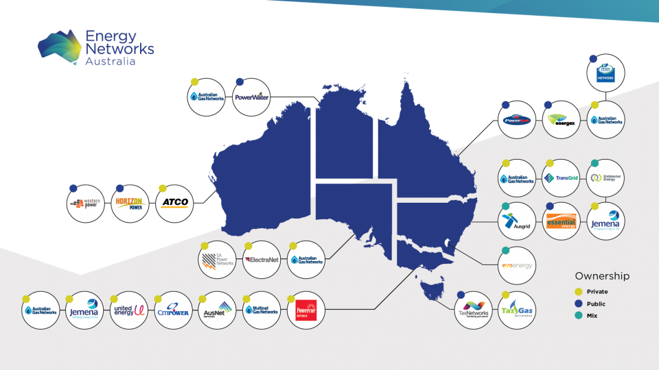 Australia Power Grid Map.Who We Are Energy Networks Australia